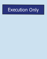 Execution Only